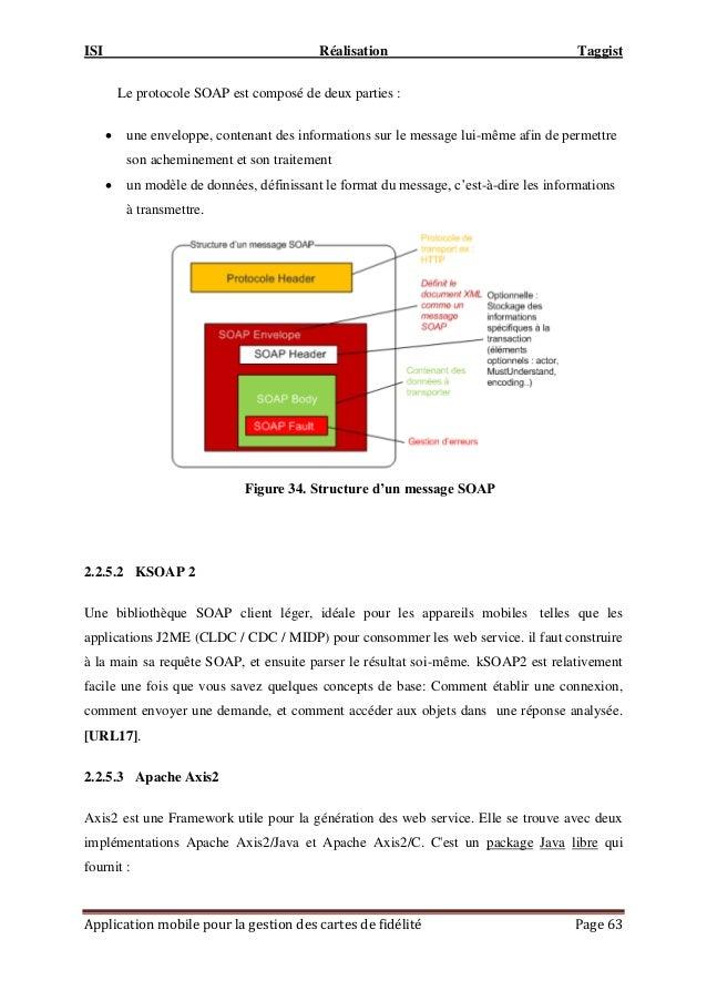 ISI Réalisation Taggist Application mobile pour la gestion des cartes de fidélité Page 63 Le protocole SOAP est composé de...