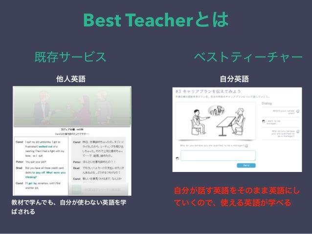 管理画面チラ見せナイト3 登壇資料 Slide 3