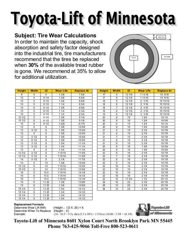 19 Lovely Tire Chain Size Calculator