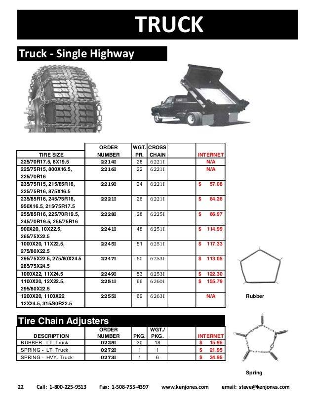 22 Tire Size Diagram Diy Enthusiasts Wiring Diagrams