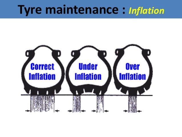 tyre maintenance  open cast mines