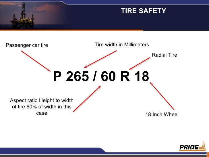 Tyre Safety Information