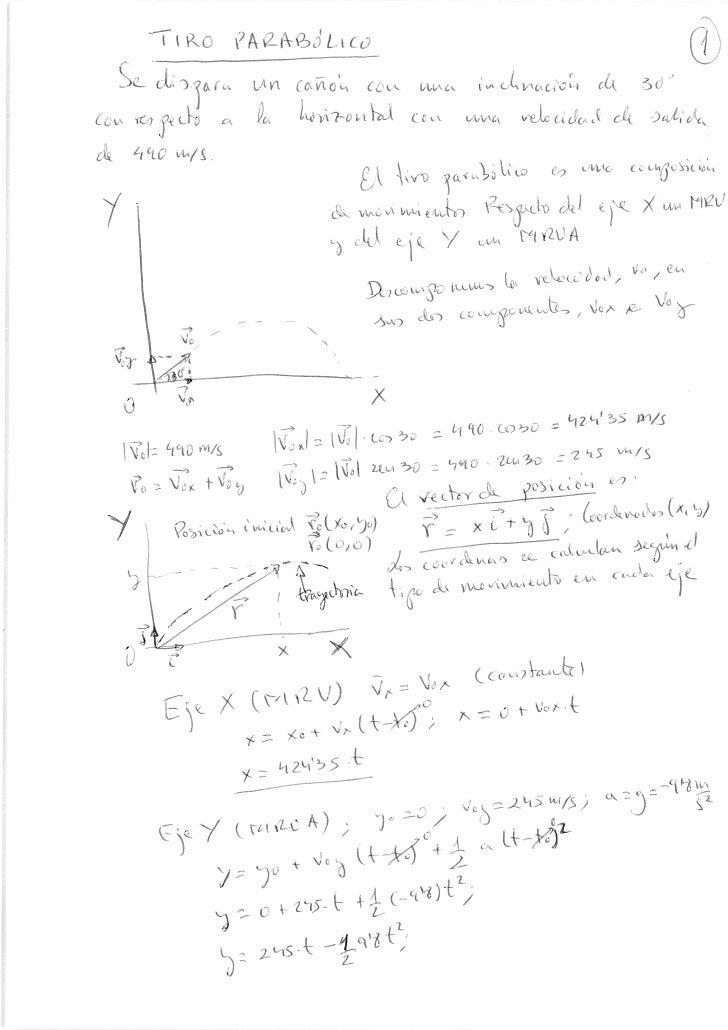 Tiro Horizontal Y Parabolico