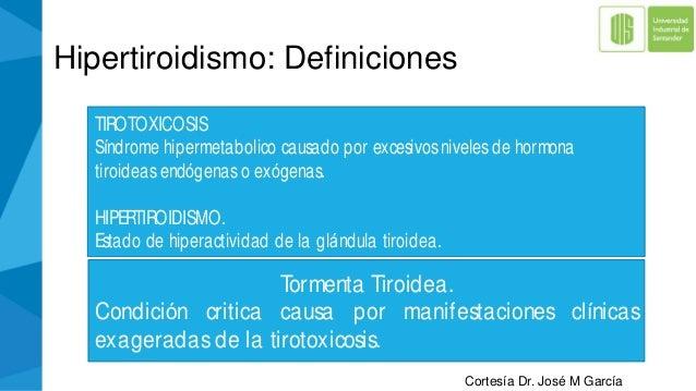 Hipertiroidismo: Definiciones TIROTOXICOSIS Síndrome hipermetabolico causado por excesivosnivelesde hormona tiroideasendóg...