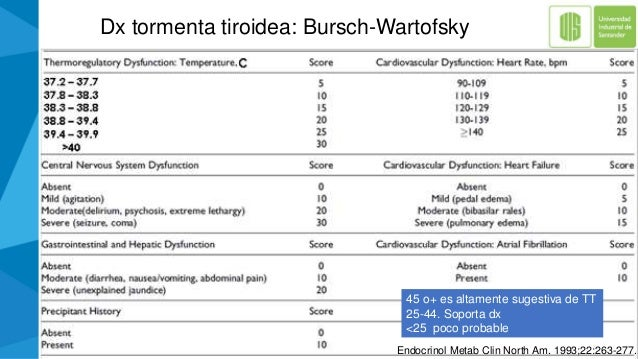Endocrinol Metab Clin North Am. 1993;22:263-277. Dx tormenta tiroidea: Bursch-Wartofsky 45 o+ es altamente sugestiva de TT...
