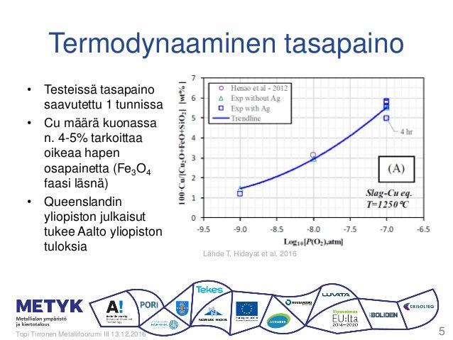 Termodynaaminen tasapaino • Testeissä tasapaino saavutettu 1 tunnissa • Cu määrä kuonassa n. 4-5% tarkoittaa oikeaa hapen ...
