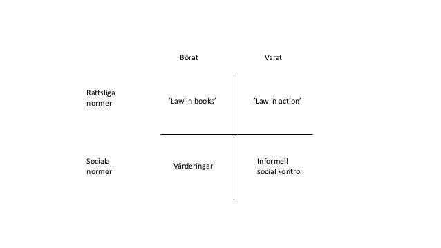 Tisdag 15.45 Måns Svensson Tylösand 2018 Slide 3