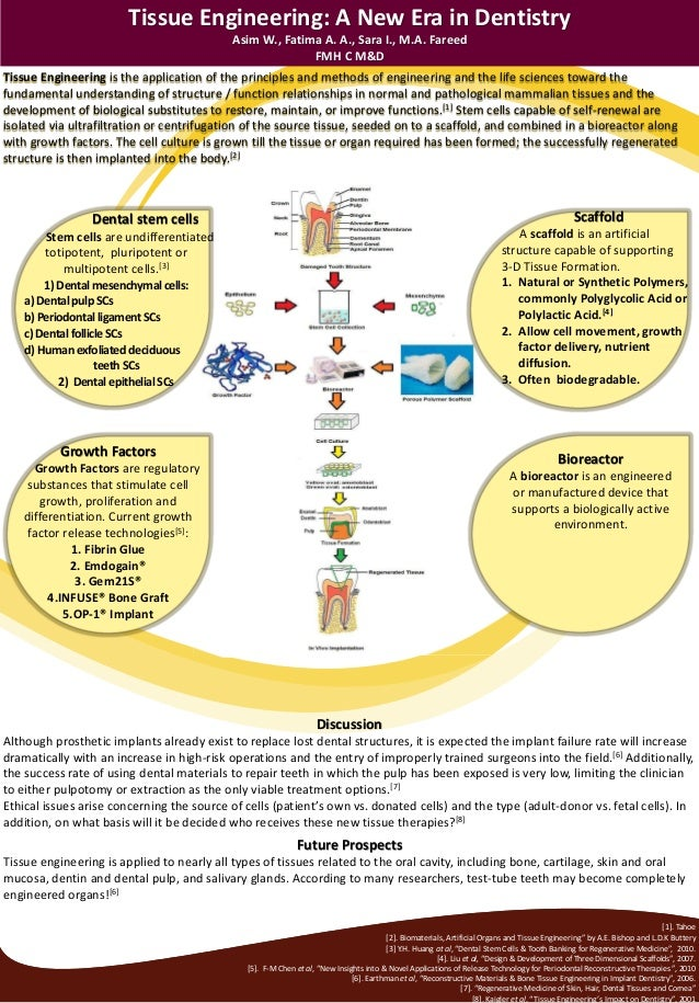 Tissue Engineering: A New Era in Dentistry Asim W., Fatima A. A., Sara I., M.A. Fareed FMH C M&D Tissue Engineering is the...