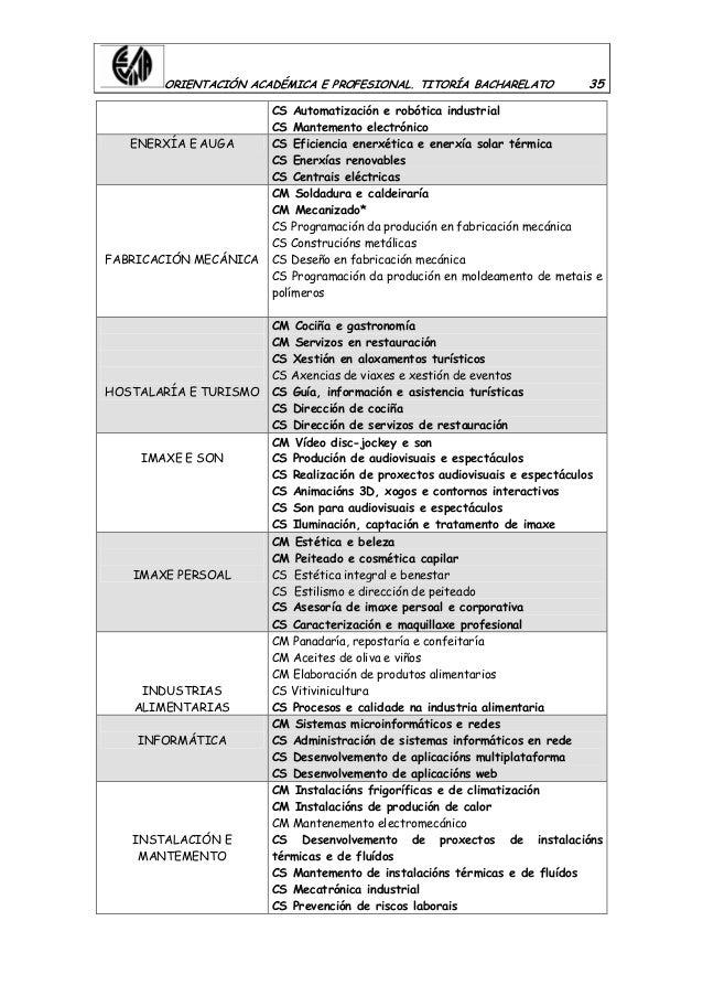 ORIENTACIÓN ACADÉMICA E PROFESIONAL. TITORÍA BACHARELATO 35 CS Automatización e robótica industrial CS Mantemento electrón...