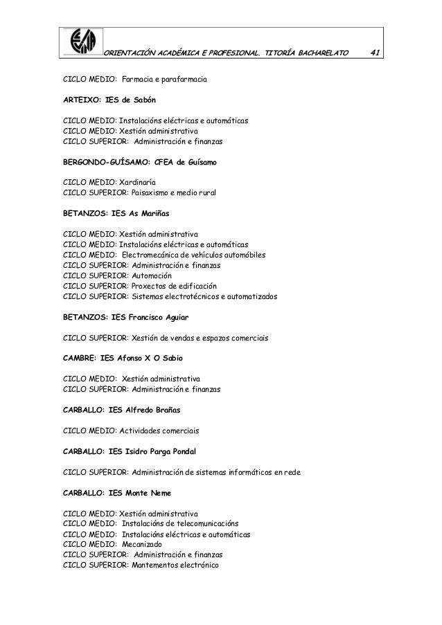 ORIENTACIÓN ACADÉMICA E PROFESIONAL. TITORÍA BACHARELATO 41 CICLO MEDIO: Farmacia e parafarmacia ARTEIXO: IES de Sabón CIC...