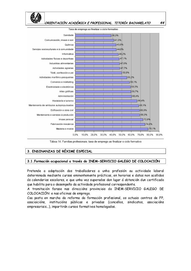 ORIENTACIÓN ACADÉMICA E PROFESIONAL. TITORÍA BACHARELATO 44 3. ENSINANZAS DE RÉXIME ESPECIAL 3.1.Formación ocupacional a t...