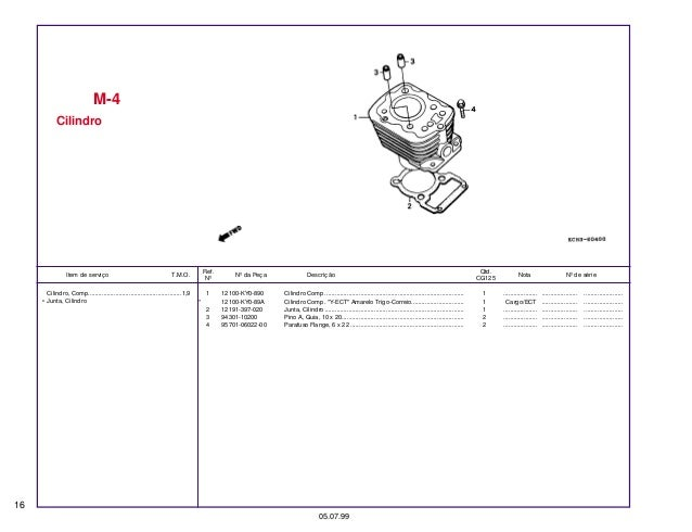 Manual Moto Titan