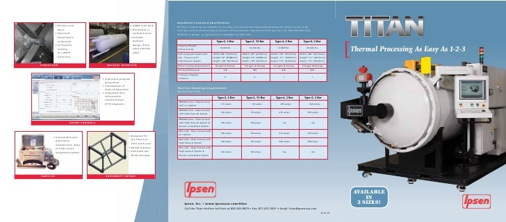 Thermal Processing As Easy As 1-2-3     AVAILABLE     IN  3 SIZES!
