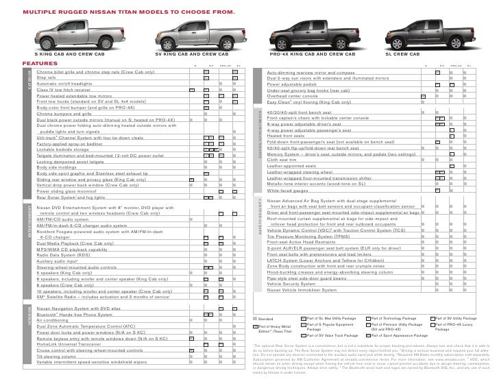 2012 Nissan Titan Brochure