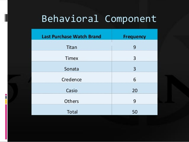 consumer bebaviour on wrist watch with Customer behavior - wearables, such as the apple watch, are giving marketers  new sources of data here's a look at how that data may.