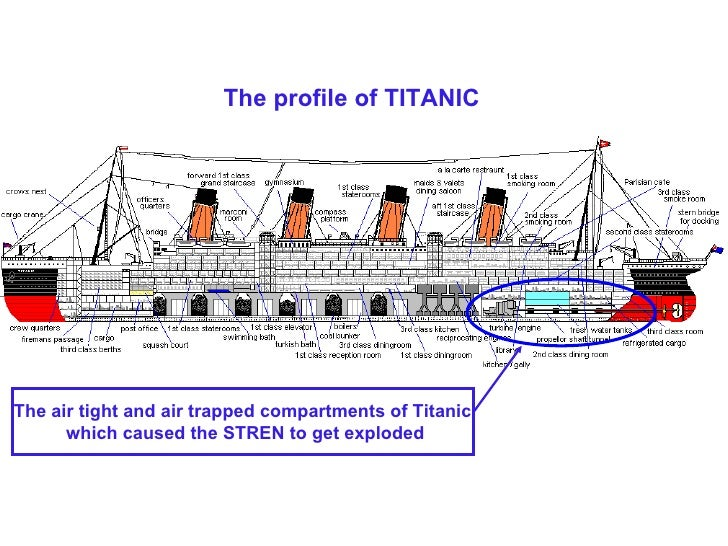 Diagram  Pirate Ship Labelled Diagram Full Version Hd Quality Labelled Diagram