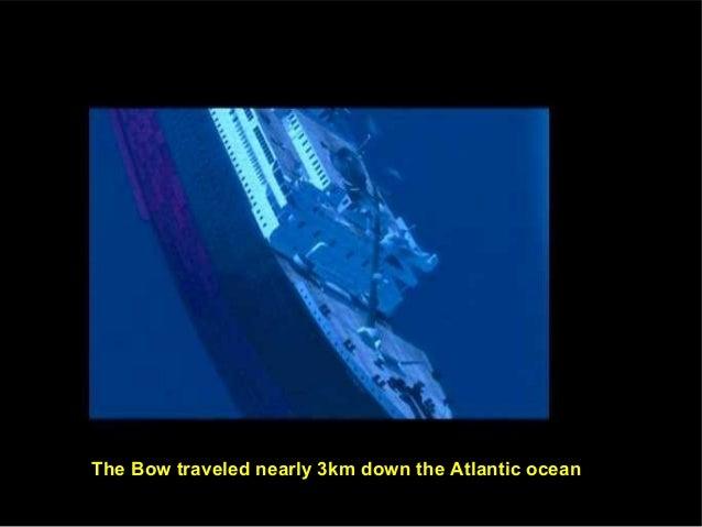 Titanic Movie Poster Analysis