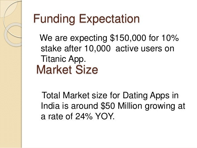 size of the dating app market