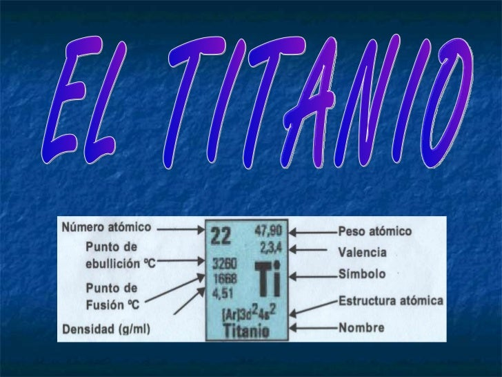 EL TITANIO