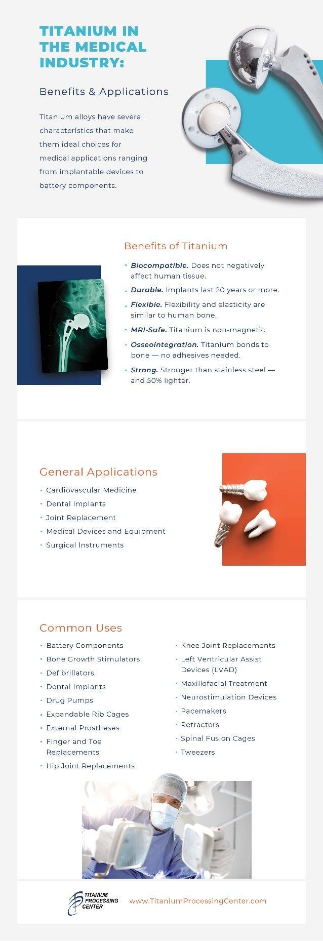 Titanium In The Medical Industry