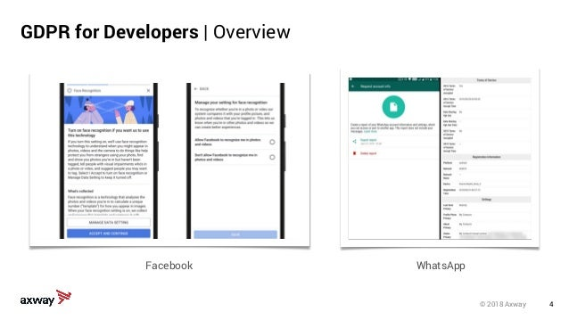 © 2018 Axway 4 GDPR for Developers | Overview Facebook WhatsApp