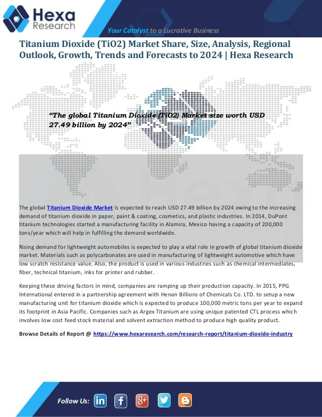 Titanium Dioxide (TiO2) Market Research and Trend Analysis, 2014 to 2…