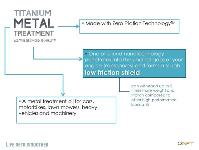Titanium Metal Treatment Slide 2