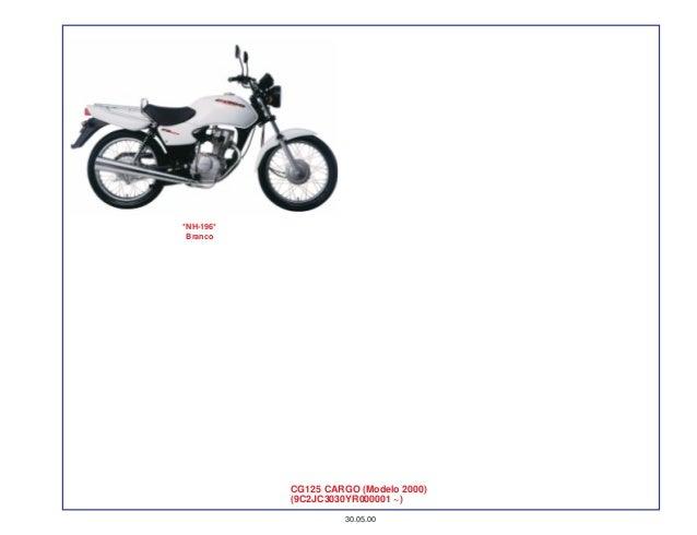Manual Moto Titanks