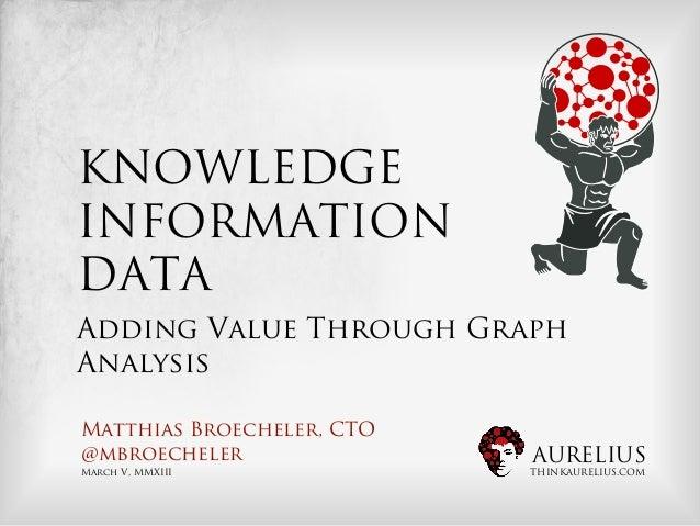 KNOWLEDGEINFORMATIONDATAAdding Value Through GraphAnalysisMatthias Broecheler, CTO@mbroecheler               AURELIUSMarch...
