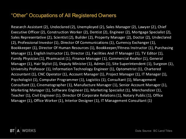 """""""Other"""" Occupations of All Registered Owners Research Assistant (2), Undeclared (2), Unemployed (2), Sales Manager (2), La..."""