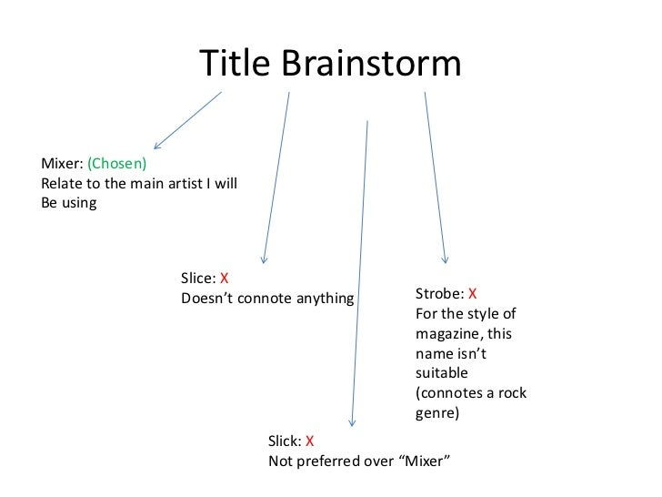 Title BrainstormMixer: (Chosen)Relate to the main artist I willBe using                      Slice: X                     ...