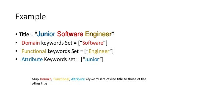 "Example • Title = ""Junior Software Engineer"" • Domain keywords Set = [""Software""] • Functional keywords Set = [""Engineer""]..."