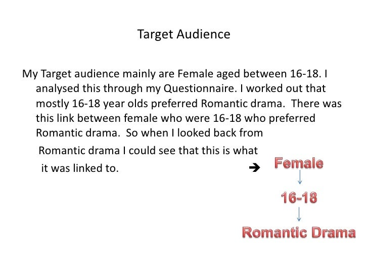 Target Audience<br />My Target audience mainly are Female aged between 16-18. I analysed this through my Questionnaire. I ...