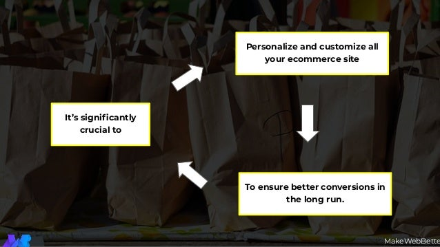 It's significantly crucial to To ensure better conversions in the long run. Personalize and customize all your ecommerce si...