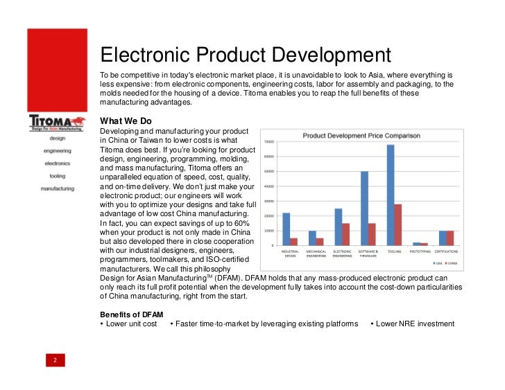Titoma company introduction electronic product design for Product development firms
