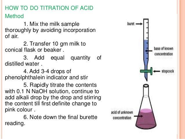 recipe: is milk basic or acidic [21]