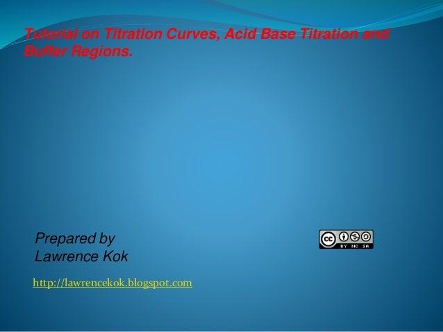 IB Chemistry/Acids and Bases