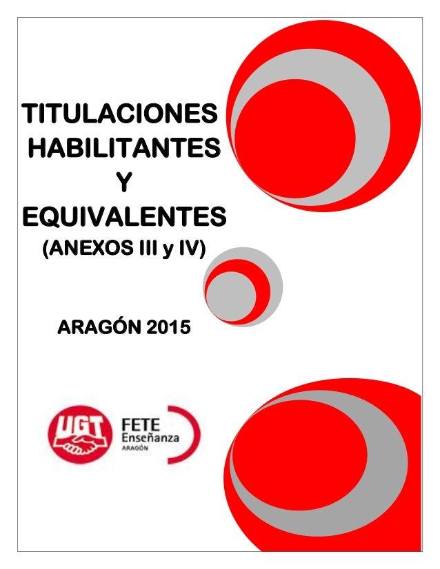 TITULACIONES HABILITANTES Y EQUIVALENTES (ANEXOS III y IV) ARAGÓN 2015