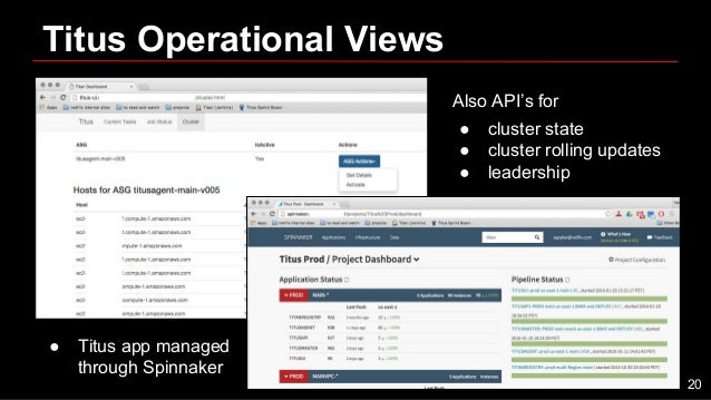 Titus Operational Views Also API's for ● cluster state ● cluster rolling updates ● leadership ● Titus app managed through ...