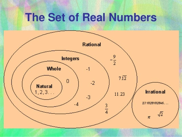 math 1 sets and number theory