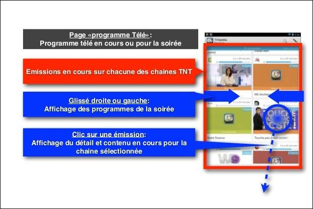 TiVipedia, l'encyclopédie de la télé -- mode d'emploi de la v2 Slide 3