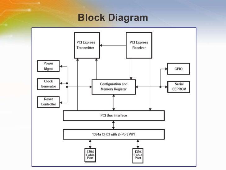 xio2200a pci express to 1394a chip 11 block diagram