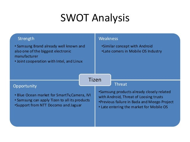 intel swot analysis Swot analysis (or swot matrix) is an acronym for strengths, weaknesses marketing managers may also design and oversee various environmental scanning and competitive intelligence processes to help identify trends and inform the company's marketing analysis.