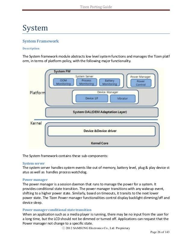 Tizen porting guide_2 0 beta_1025