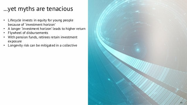 25 ...yet myths are tenacious • Lifecycle invests in equity for young people because of 'investment horizon' • A longer 'i...