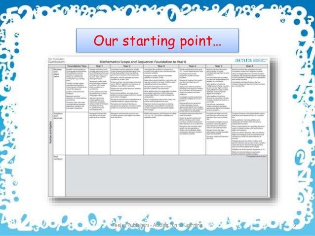 K-6 Teaching Platform Presentation