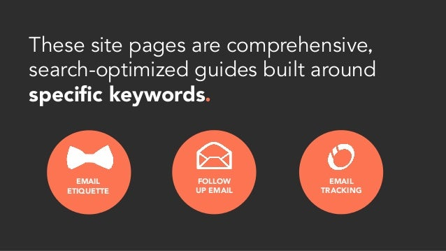 These site pages are comprehensive, search-optimized guides built around specific keywords.  EMAIL ETIQUETTE FOLLOW UP EMAI...