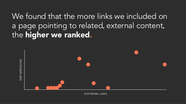 We found that the more links we included on a page pointing to related, external content, the higher we ranked. # EXTERNAL...