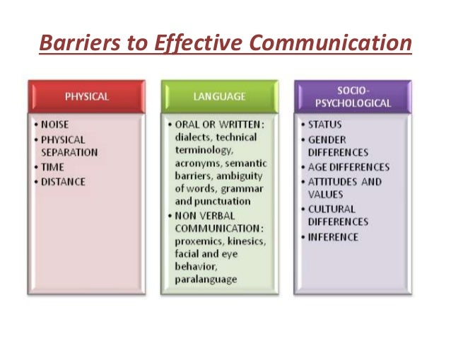importance of external communication pdf