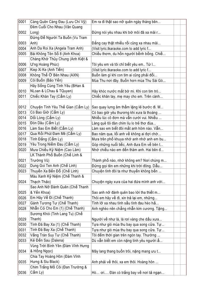 T karaoke song catalog